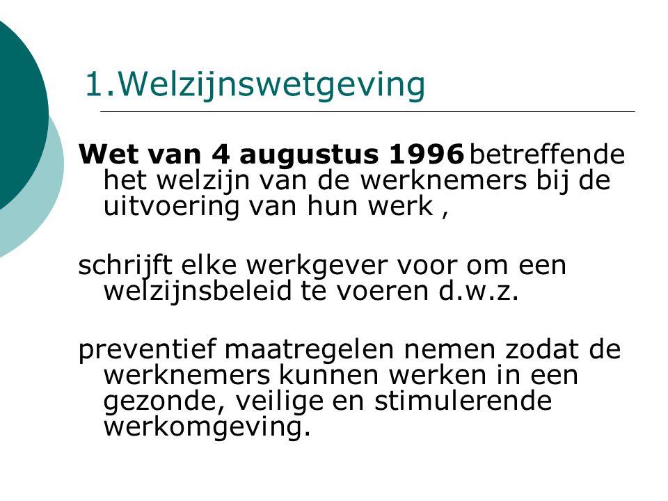 1.Welzijnswetgeving Wet van 4 augustus 1996 betreffende het welzijn van de werknemers bij de uitvoering van hun werk ,