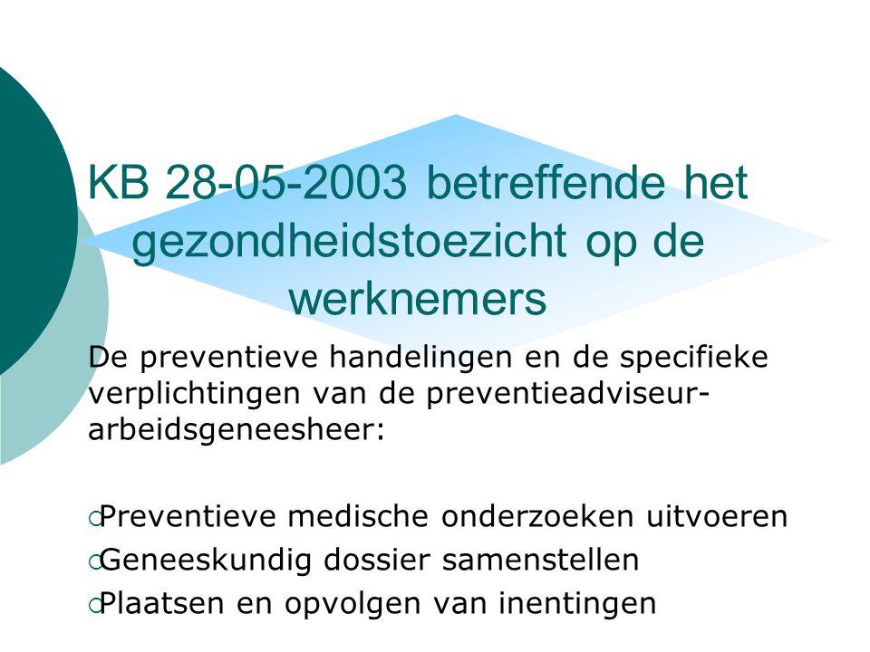 KB 28-05-2003 betreffende het gezondheidstoezicht op de werknemers