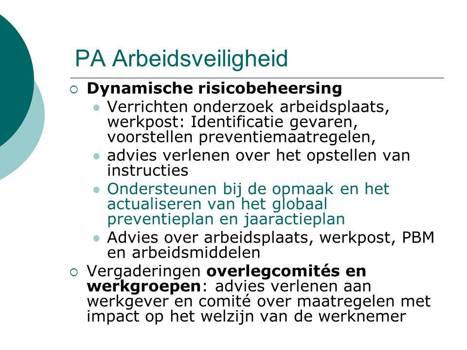PA Arbeidsveiligheid Dynamische risicobeheersing