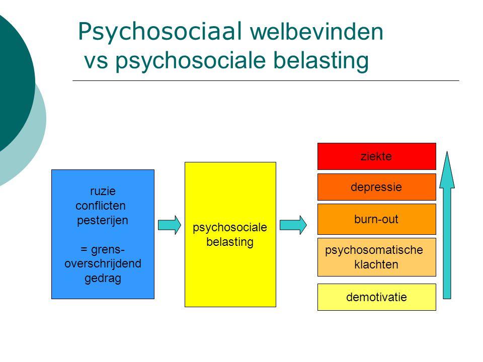 Psychosociaal welbevinden vs psychosociale belasting