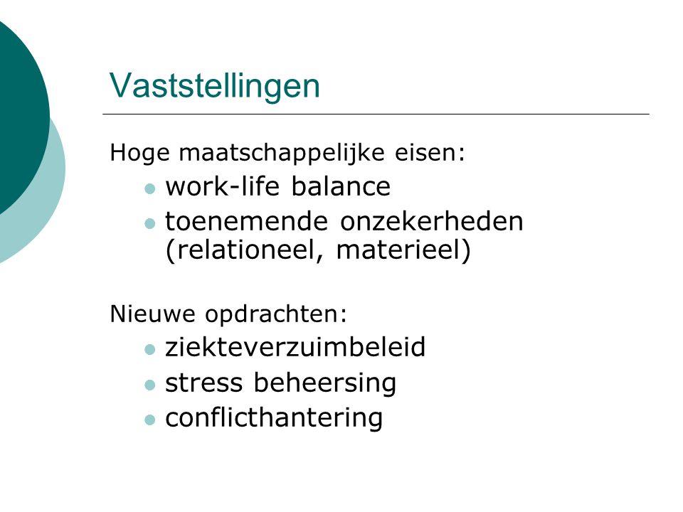 Vaststellingen work-life balance