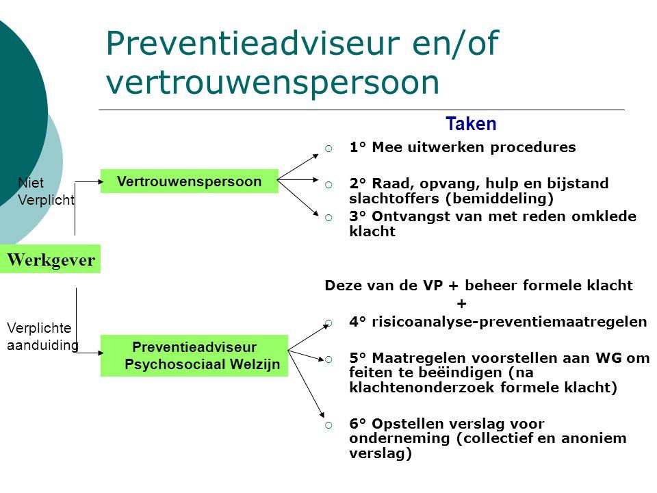 Preventieadviseur en/of vertrouwenspersoon
