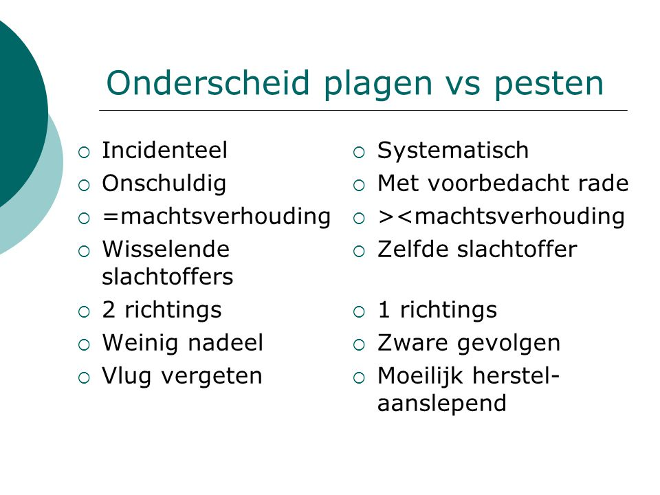 Onderscheid plagen vs pesten