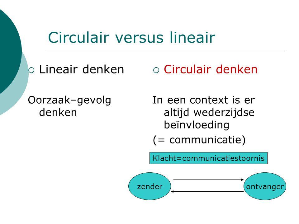 Circulair versus lineair