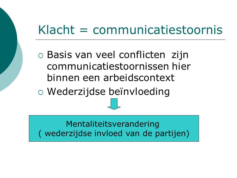 Klacht = communicatiestoornis
