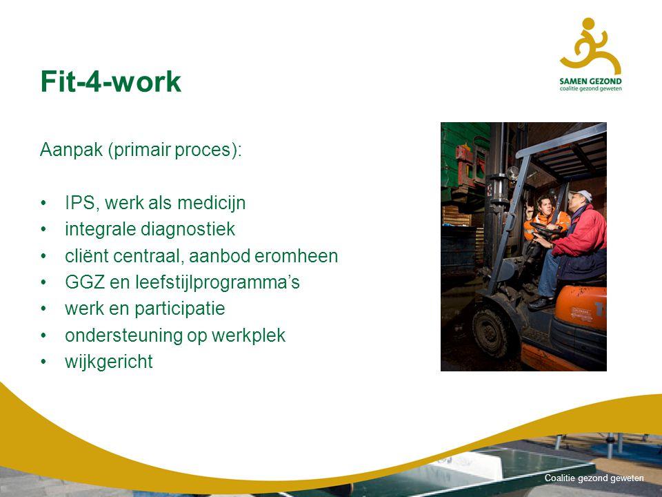 Fit-4-work Aanpak (primair proces): IPS, werk als medicijn