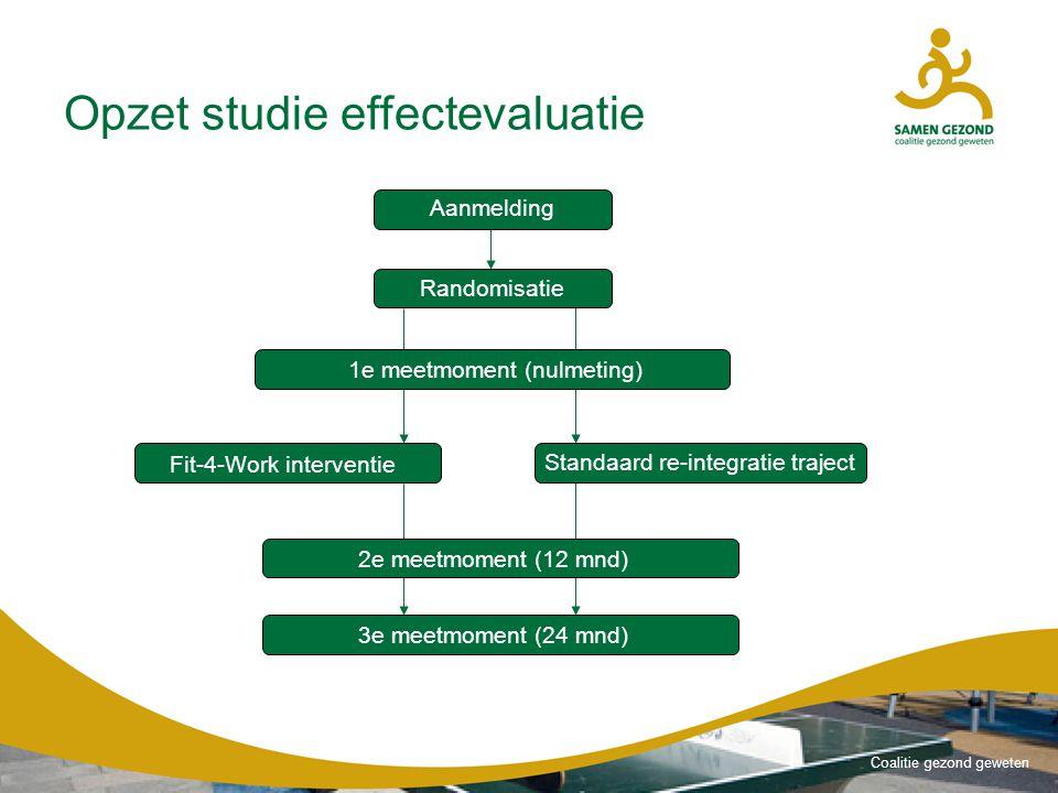 Opzet studie effectevaluatie