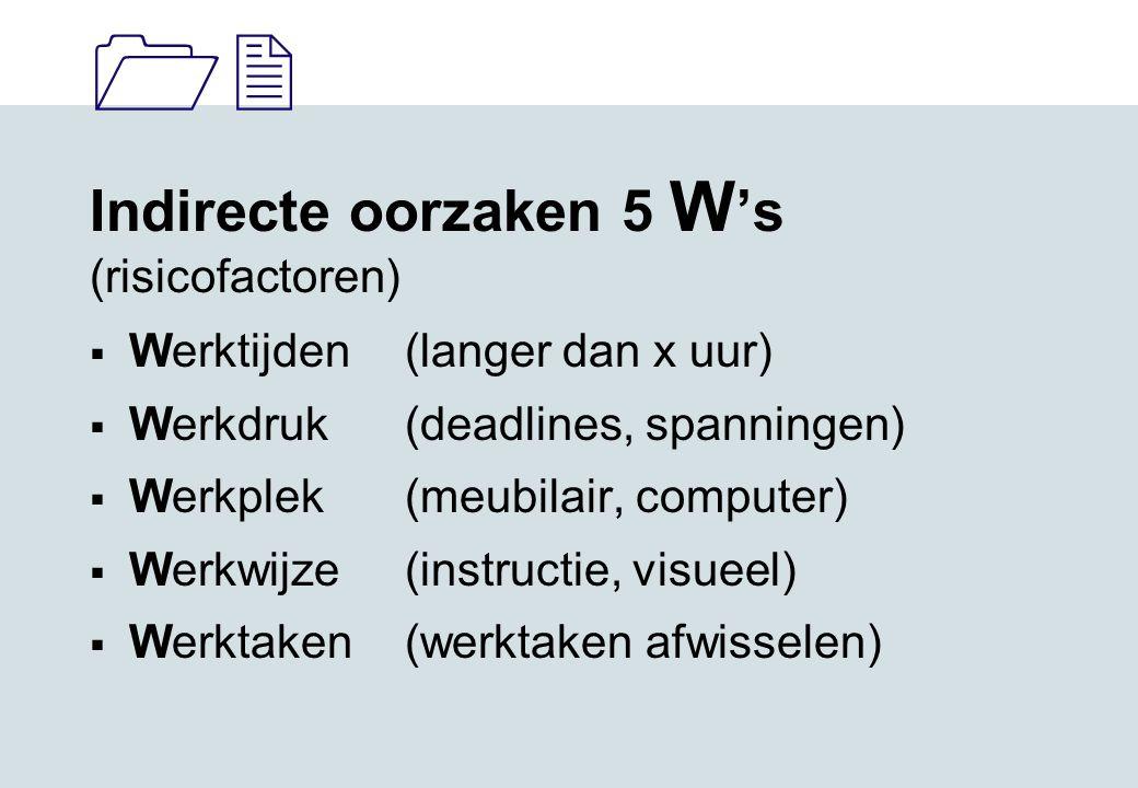 Indirecte oorzaken 5 W's (risicofactoren)