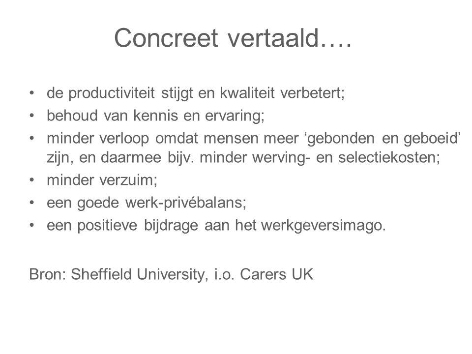 Concreet vertaald…. de productiviteit stijgt en kwaliteit verbetert;