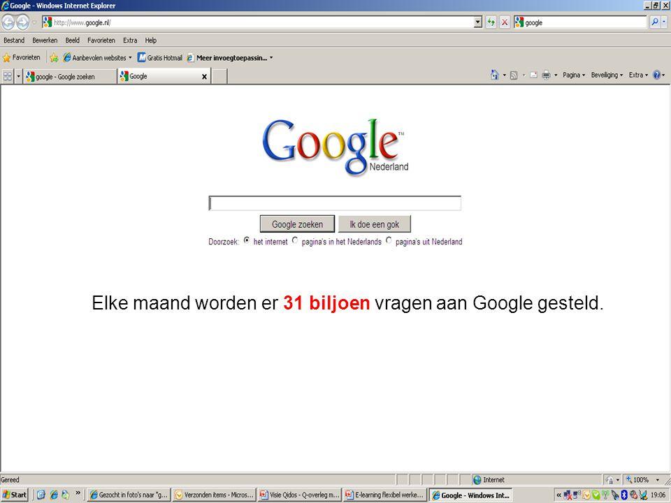 Elke maand worden er 31 biljoen vragen aan Google gesteld.
