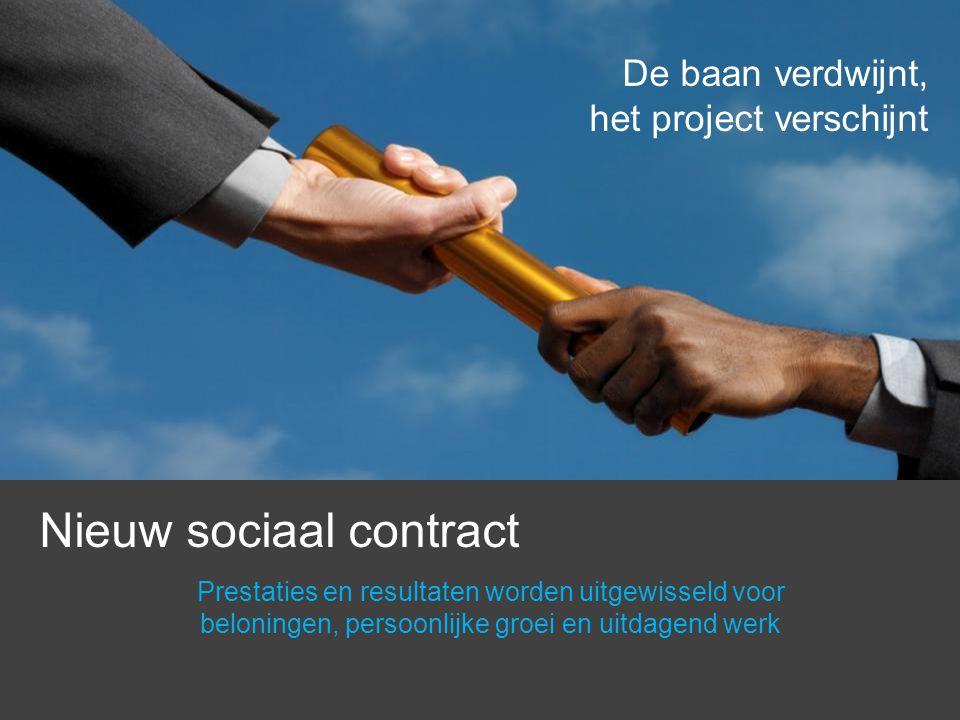 Nieuw sociaal contract