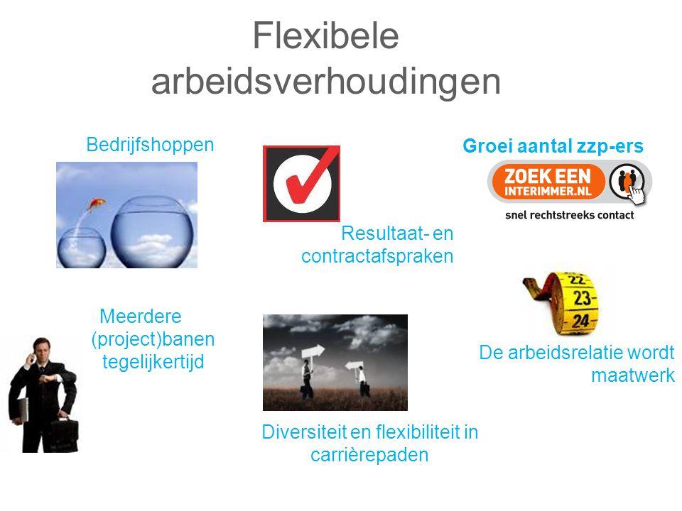 Flexibele arbeidsverhoudingen