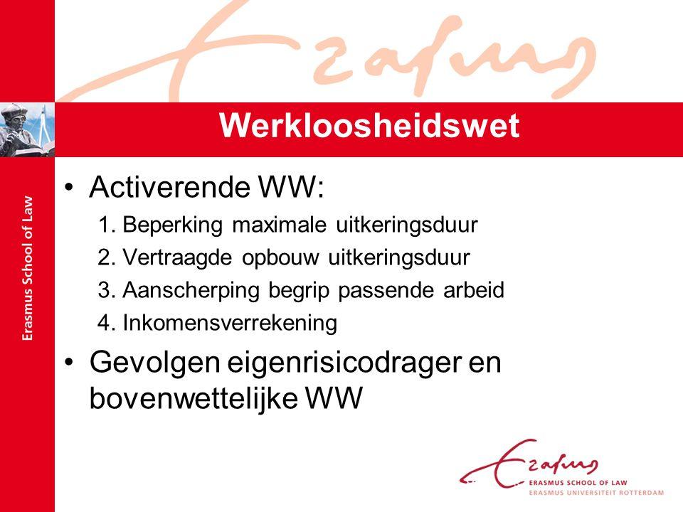 Werkloosheidswet Activerende WW: