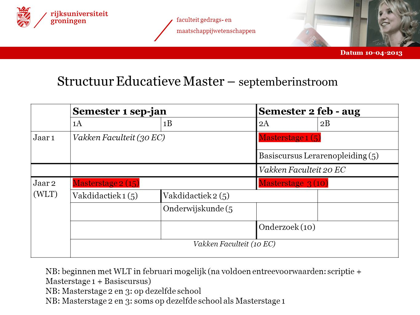 Structuur Educatieve Master – septemberinstroom