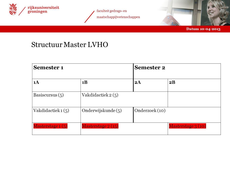 Structuur Master LVHO Semester 1 Semester 2 1A 1B 2A 2B