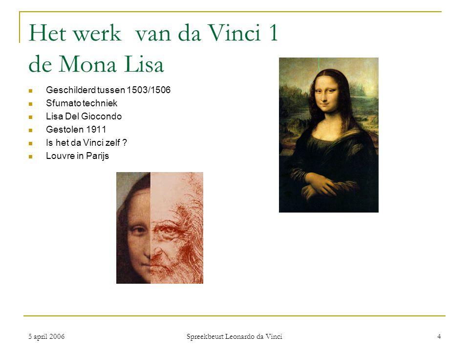 Het werk van da Vinci 1 de Mona Lisa