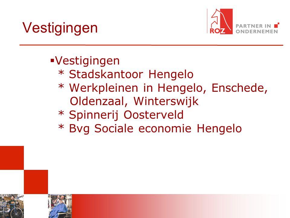 4-4-2017 Vestigingen.