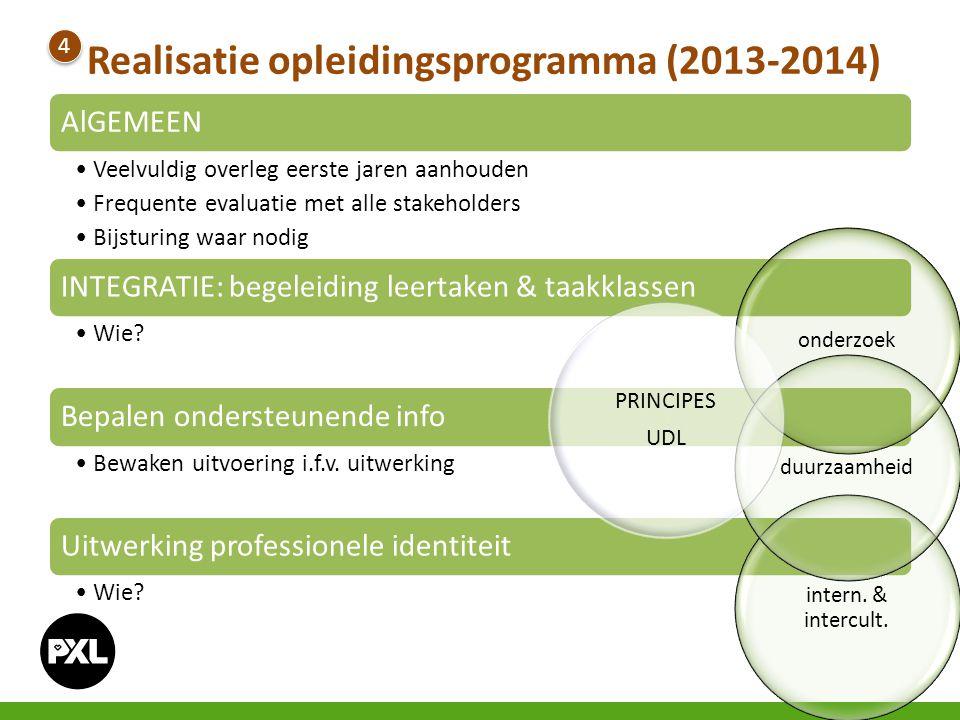 Realisatie opleidingsprogramma (2013-2014)