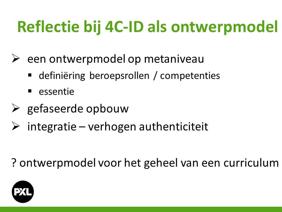 Reflectie bij 4C-ID als ontwerpmodel