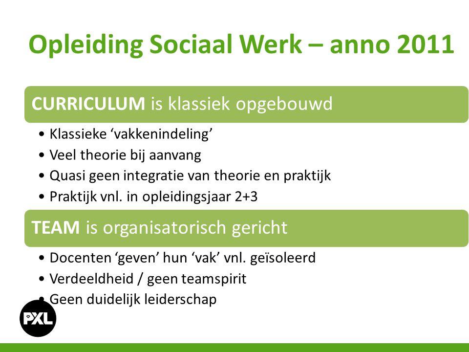 Opleiding Sociaal Werk – anno 2011