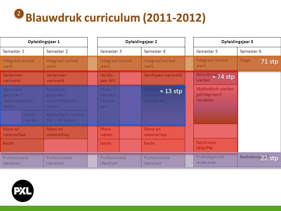 Blauwdruk curriculum (2011-2012)