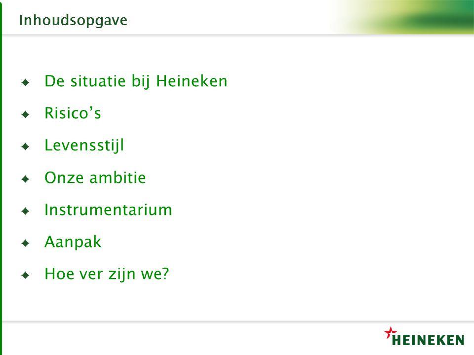 De situatie bij Heineken Risico's Levensstijl Onze ambitie