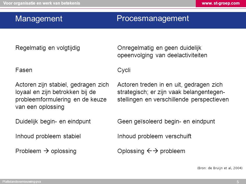 Management Procesmanagement Regelmatig en volgtijdig Fasen