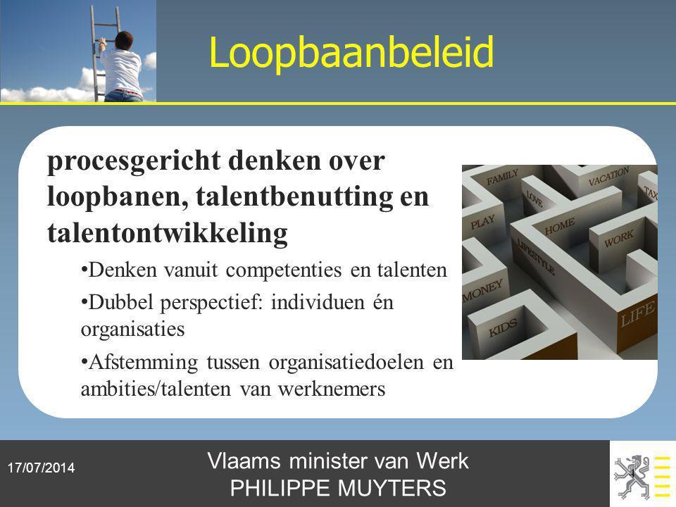 Vlaams minister van Werk