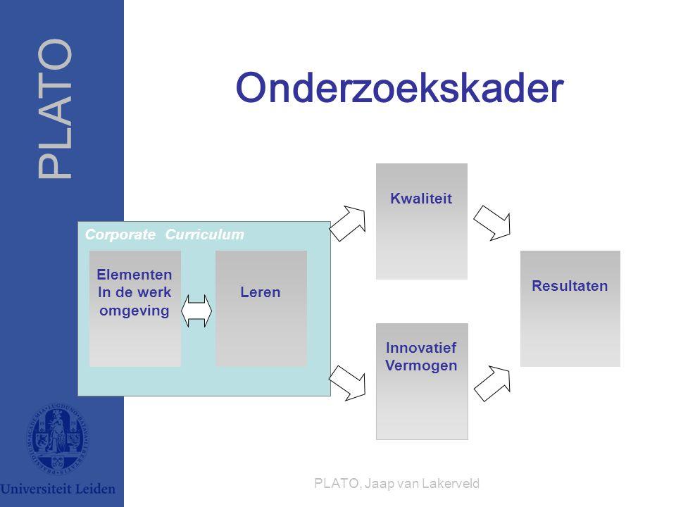 PLATO, Jaap van Lakerveld