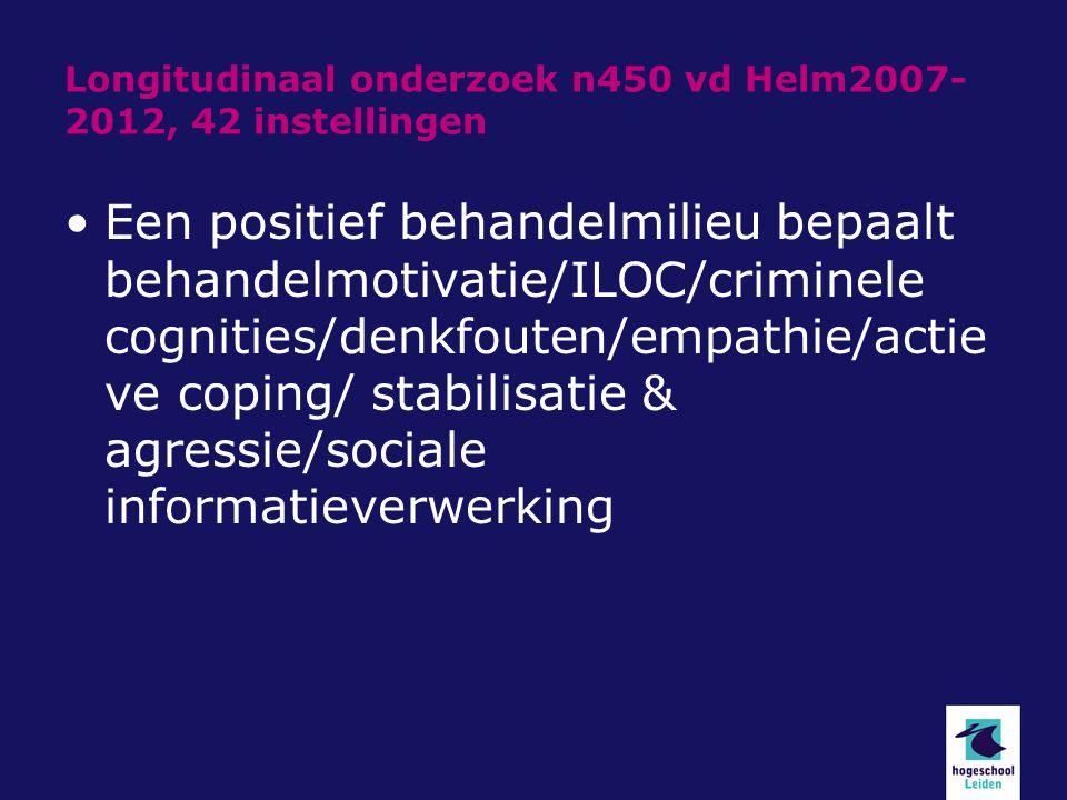 Longitudinaal onderzoek n450 vd Helm2007-2012, 42 instellingen