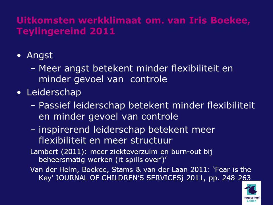 Uitkomsten werkklimaat om. van Iris Boekee, Teylingereind 2011