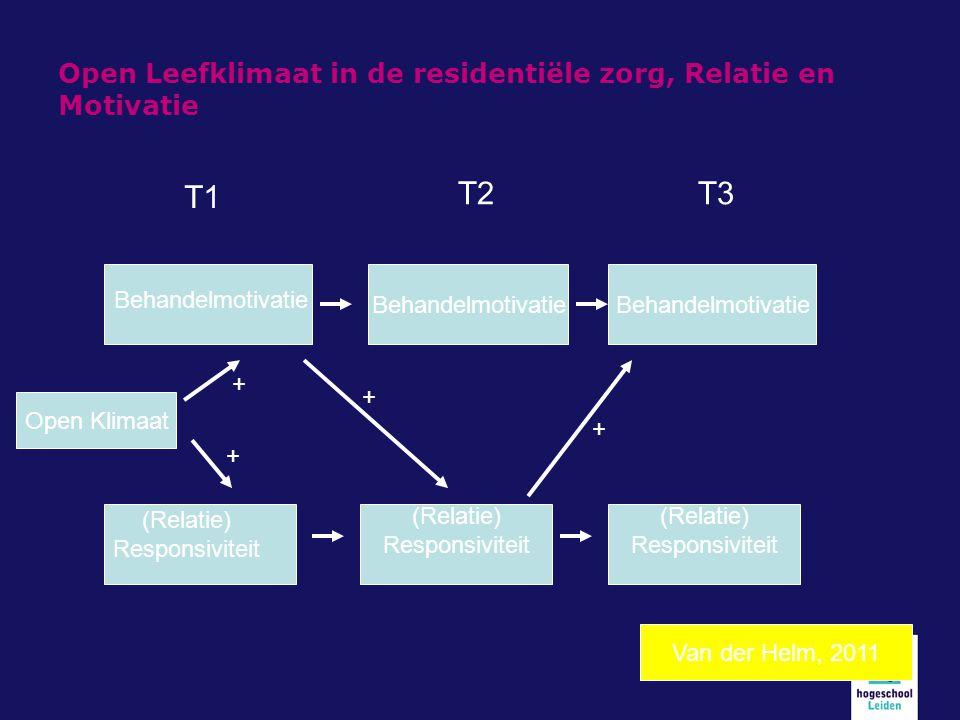 Open Leefklimaat in de residentiële zorg, Relatie en Motivatie