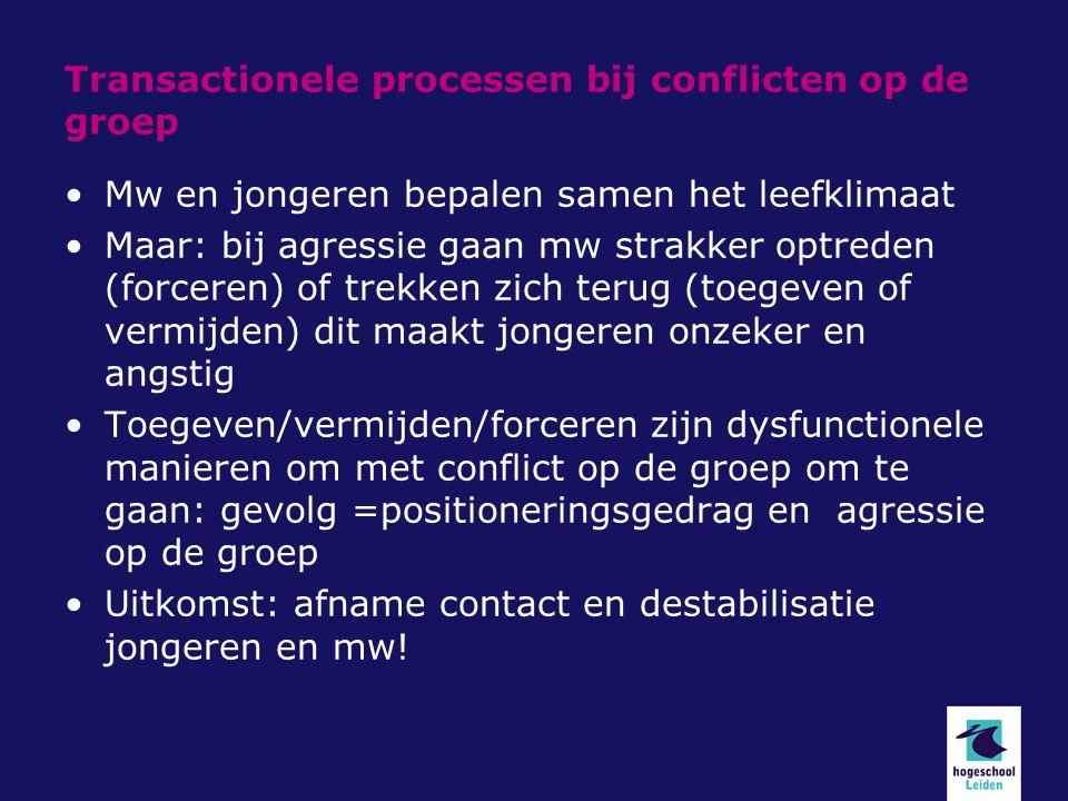 Transactionele processen bij conflicten op de groep