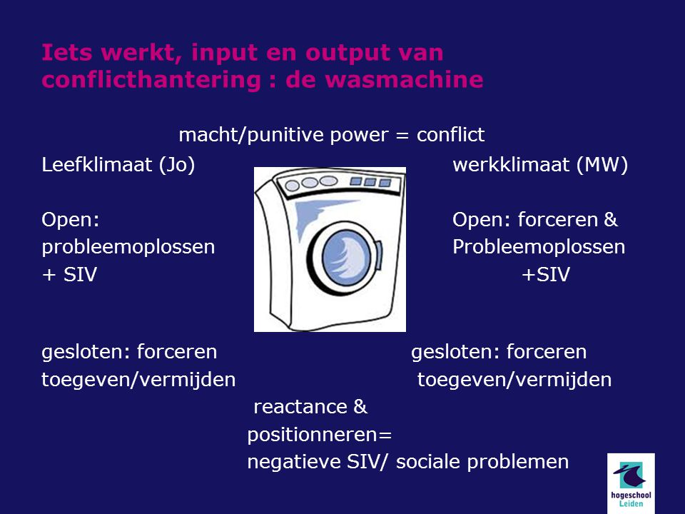 macht/punitive power = conflict