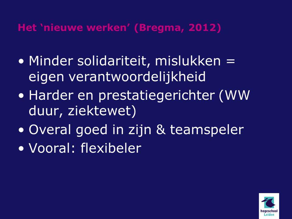 Het 'nieuwe werken' (Bregma, 2012)