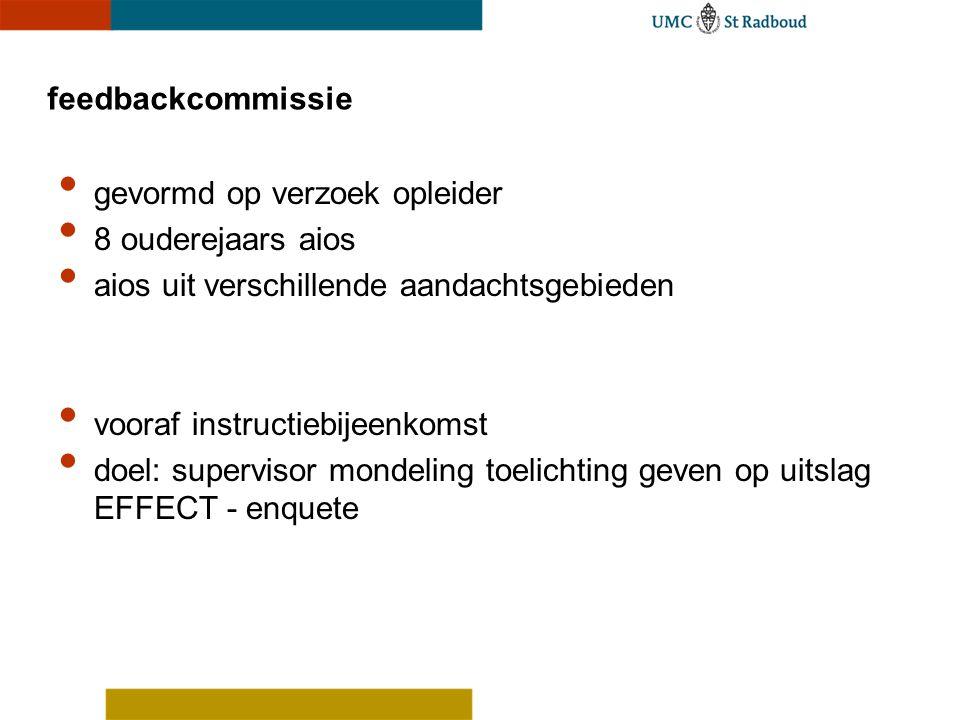 feedbackcommissie gevormd op verzoek opleider. 8 ouderejaars aios. aios uit verschillende aandachtsgebieden.