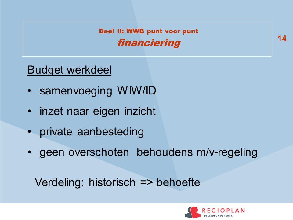 Deel II: WWB punt voor punt financiering