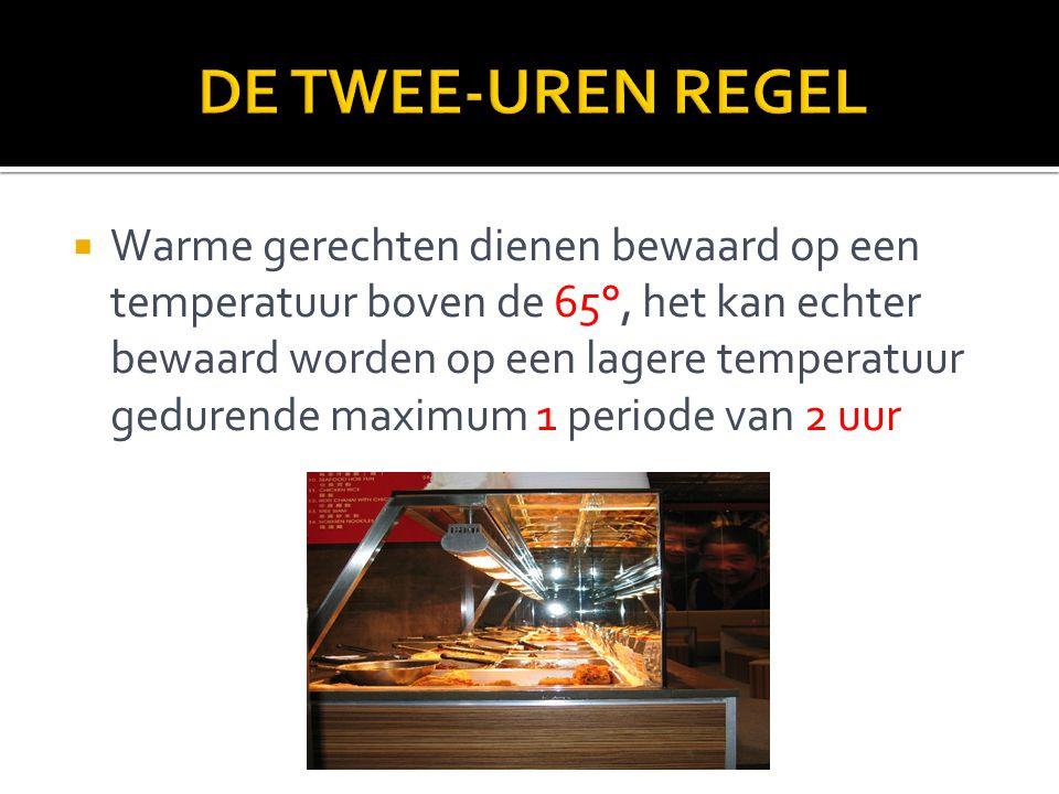 DE TWEE-UREN REGEL