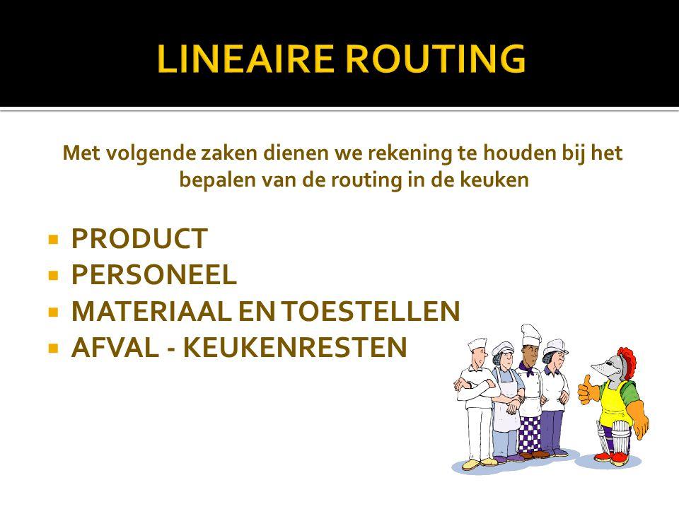 LINEAIRE ROUTING PRODUCT PERSONEEL MATERIAAL EN TOESTELLEN
