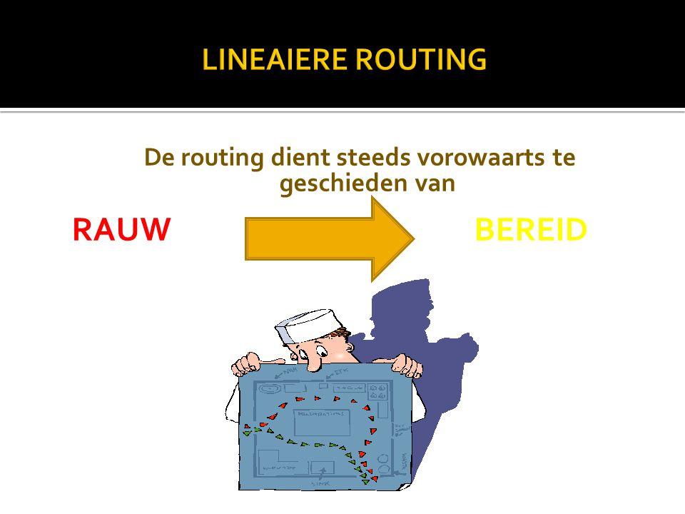 De routing dient steeds vorowaarts te geschieden van