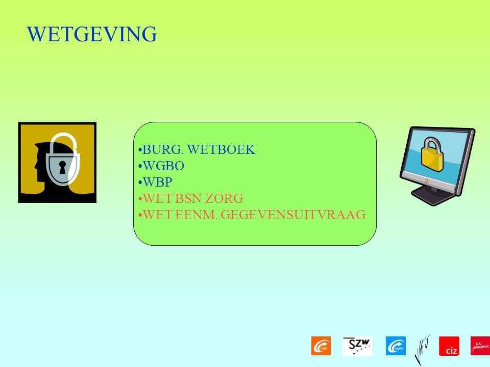 WETGEVING BURG. WETBOEK WGBO WBP WET BSN ZORG