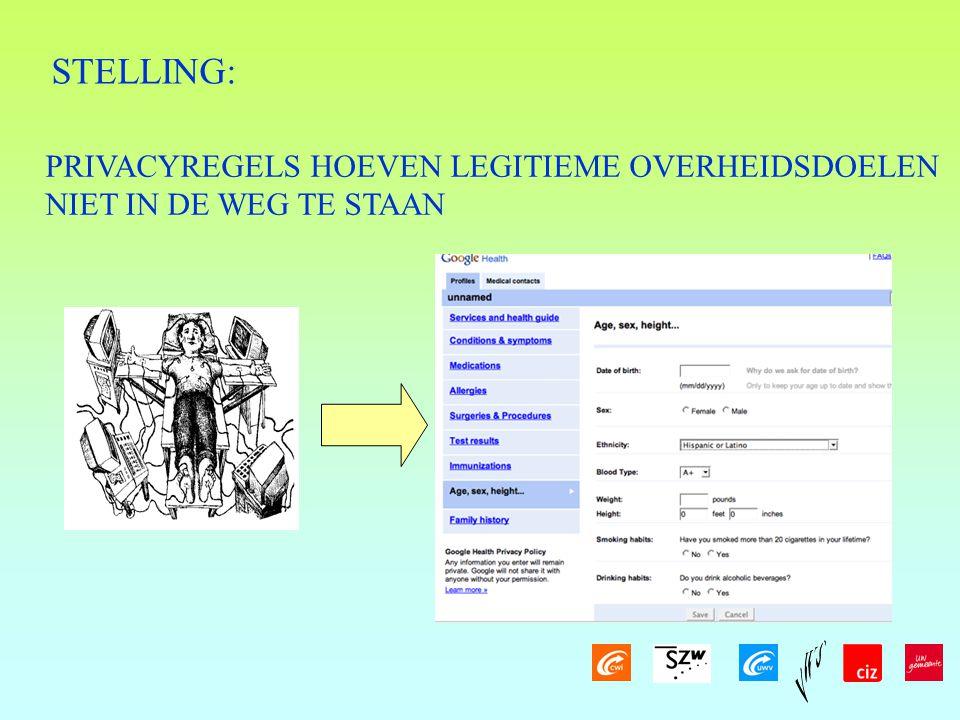STELLING: PRIVACYREGELS HOEVEN LEGITIEME OVERHEIDSDOELEN