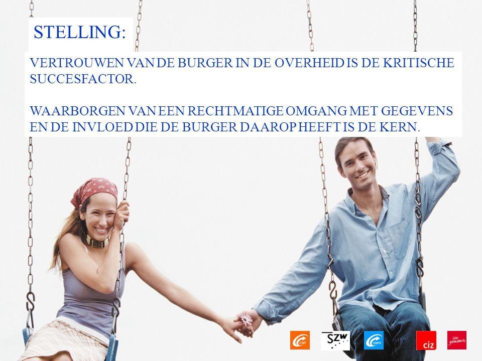 STELLING: VERTROUWEN VAN DE BURGER IN DE OVERHEID IS DE KRITISCHE
