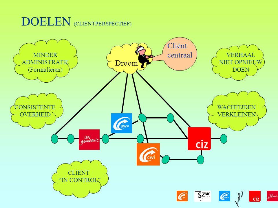 DOELEN (CLIENTPERSPECTIEF)