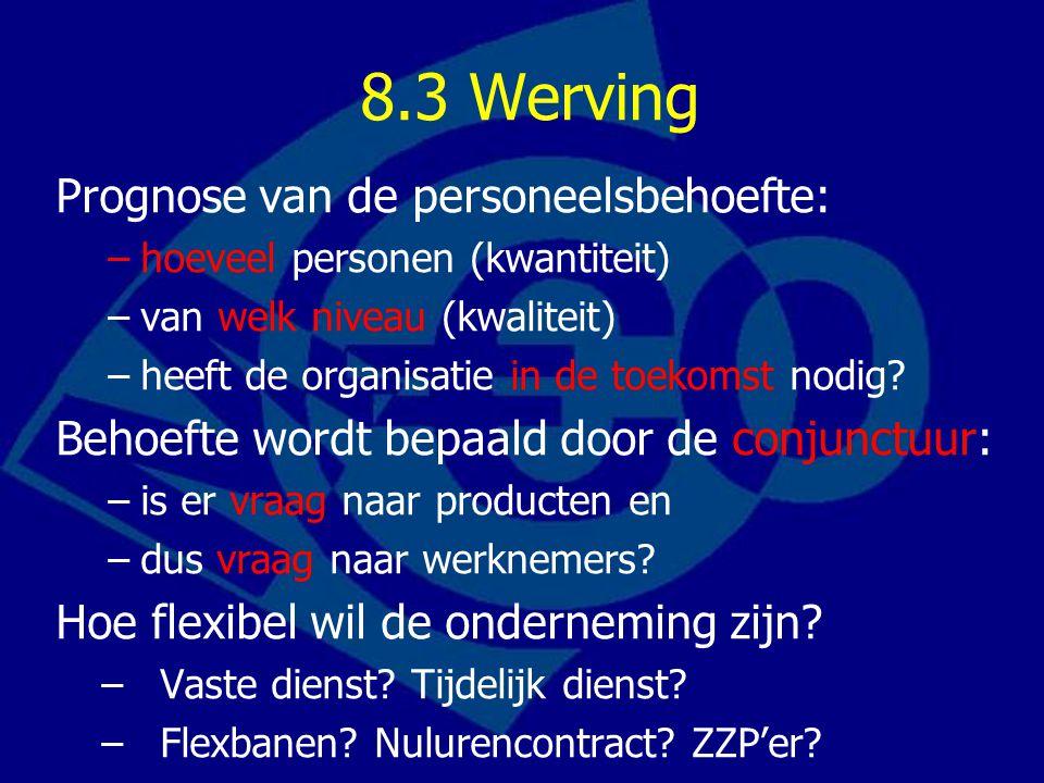 8.3 Werving Prognose van de personeelsbehoefte:
