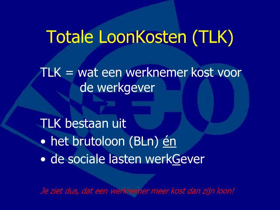 Totale LoonKosten (TLK)