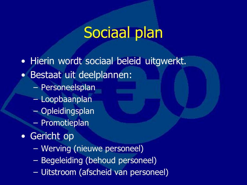 Sociaal plan Hierin wordt sociaal beleid uitgwerkt.