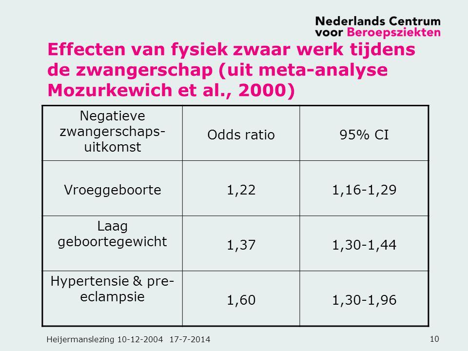 Effecten van fysiek zwaar werk tijdens de zwangerschap (uit meta-analyse Mozurkewich et al., 2000)
