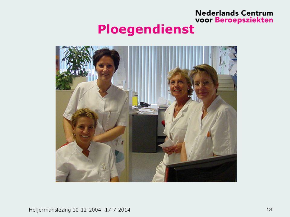 Ploegendienst Heijermanslezing 10-12-2004 4-4-2017