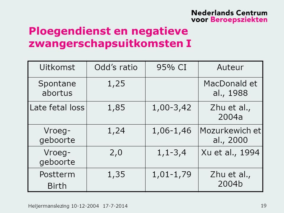 Ploegendienst en negatieve zwangerschapsuitkomsten I